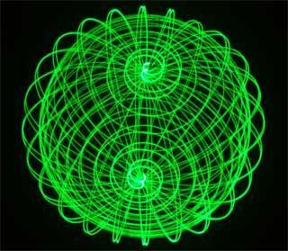 Лазерные трехмерные проекции